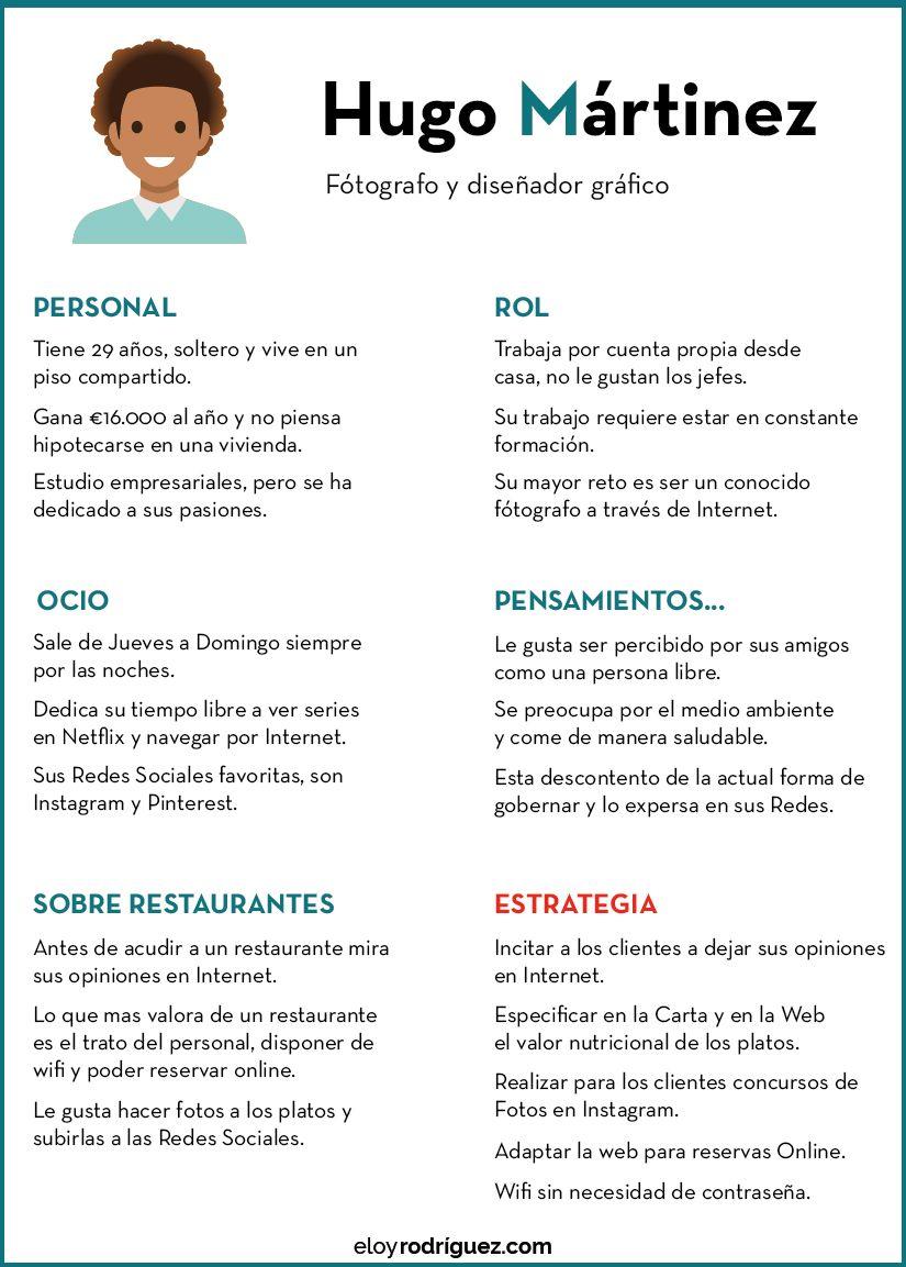 Buyer persona y tipos de clientes restaurantes